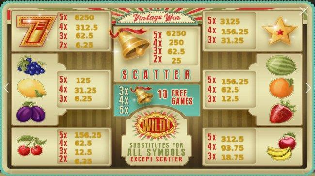 Free Slots 247 image of Vintage Win