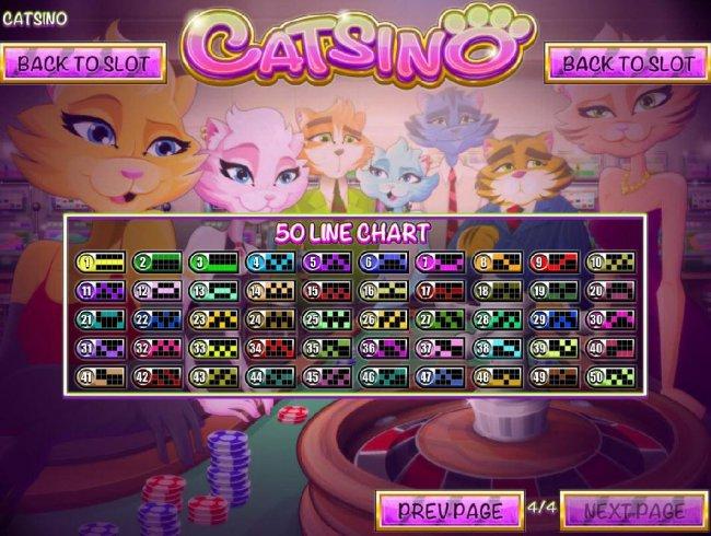 Free Slots 247 image of Catsino
