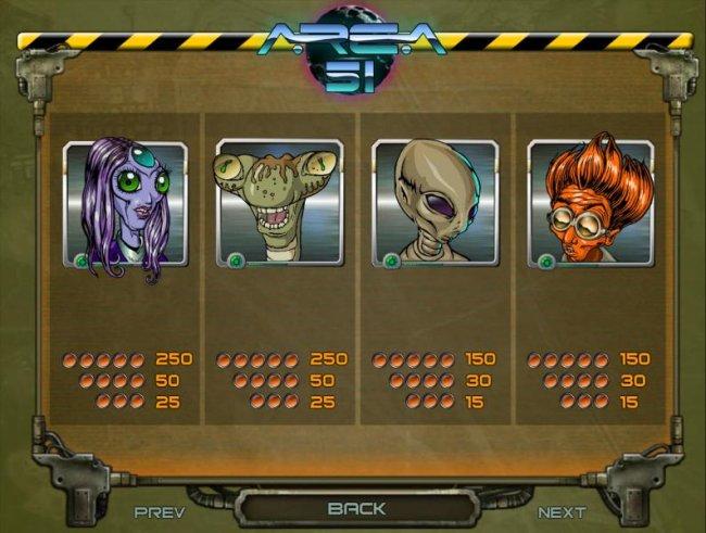Area 51 screenshot
