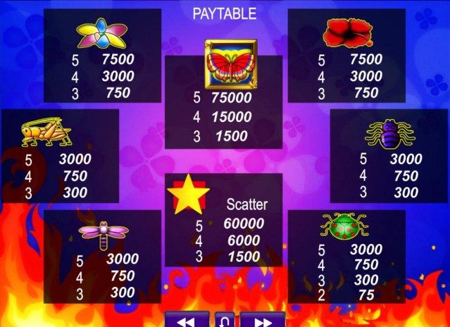 Casino Bonus Lister image of Classic Butterfly Hot 20