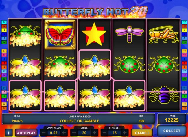 A 12225 coin Mega Win triggered by multiple winning combinations. - Casino Bonus Lister