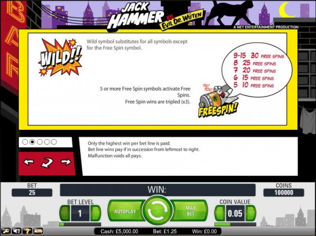 Gonzo's Quest slot game wilds payout table - Free Slots 247