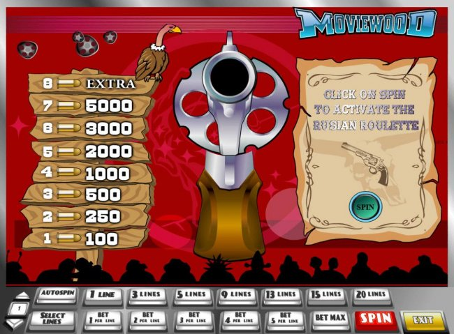 Free Slots 247 - Russian Roulette Bonus Game Board
