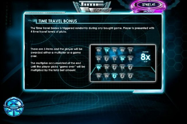 The Time Travel bonus is triggered randomly during any bought game. Player is presented with 4 time travel levels of picks. by Free Slots 247