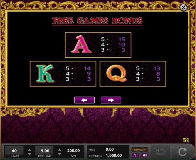 Medium Value Slot Game Symbols Paytable  Free Games Bonus. - Free Slots 247