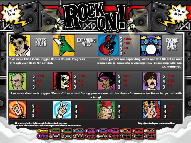 Rock On by Free Slots 247