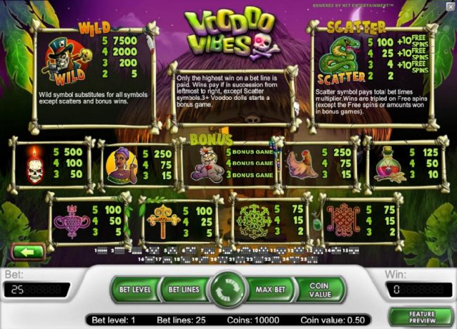 Free Slots 247 - wild, scatter, bonus and slot game symbols paytable with rules