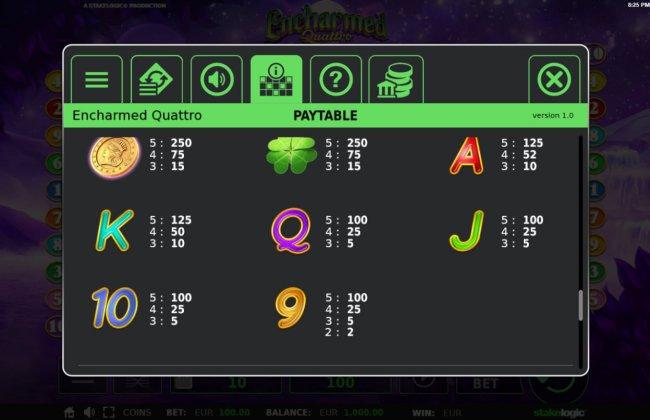 Free Slots 247 image of Encharmed Quattro