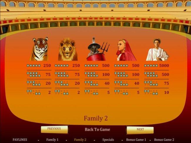 Free Slots 247 - family 2 - slot game symbols paytable