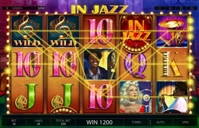 Free Slots 247 - Multiple winning paylines triggers a 1200 coin big win!