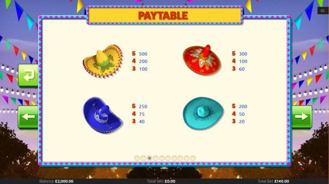 Free Slots 247 image of Mariachi Mayhem