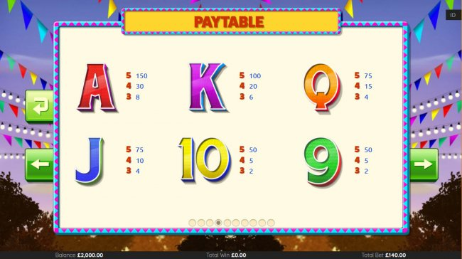 Paytable - Low Value Symbols - Free Slots 247