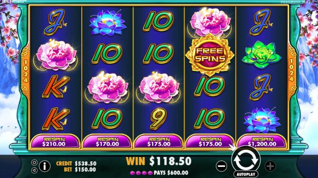 Free Slots 247 - Four of a kind