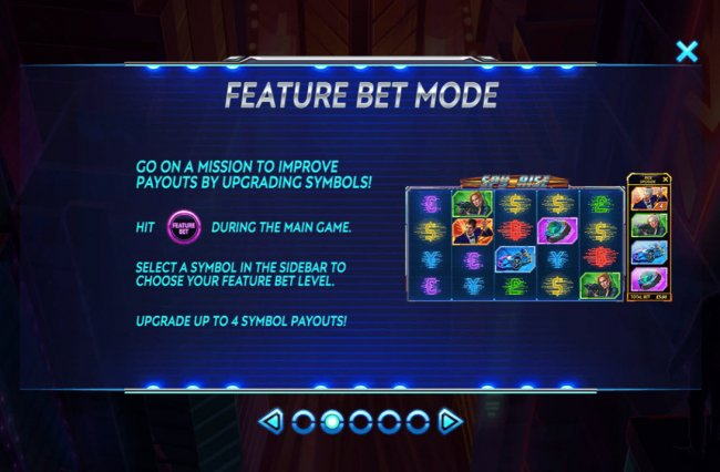 Feature Bet Mode by Free Slots 247