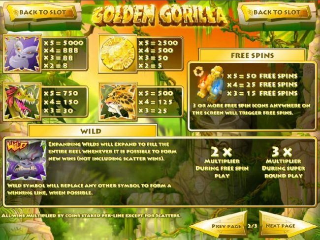 Images of Golden Gorilla