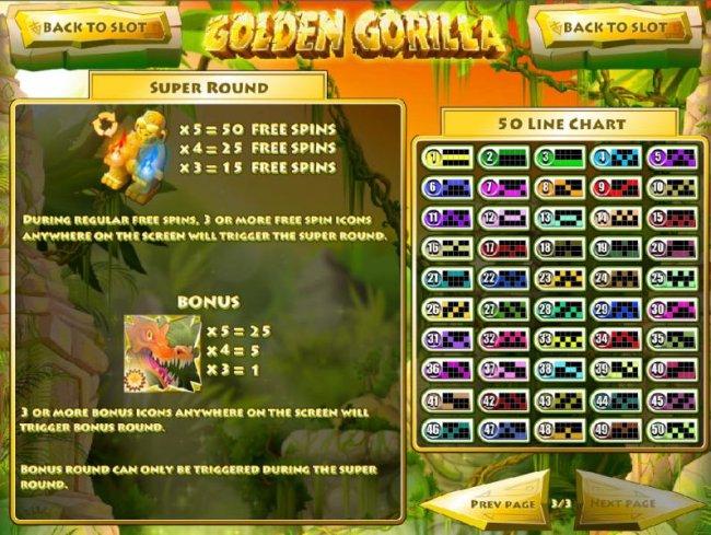 Images of Golden Gorilla