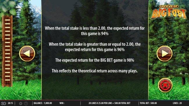Free Slots 247 - Theoretical Return To Player (RTP)