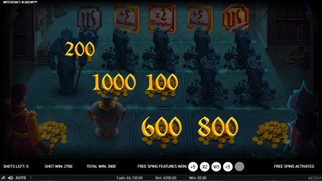 Prize values awarded - Free Slots 247