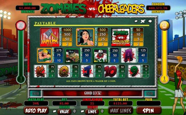Zombies vs Cheerleaders by Free Slots 247
