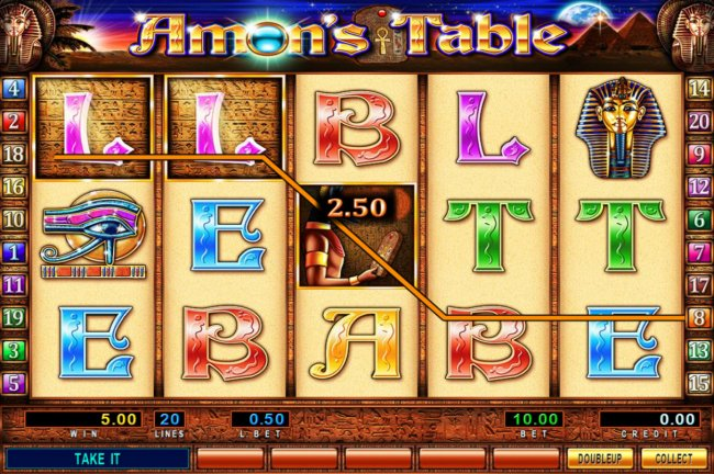 Free Slots 247 image of Amon's Table