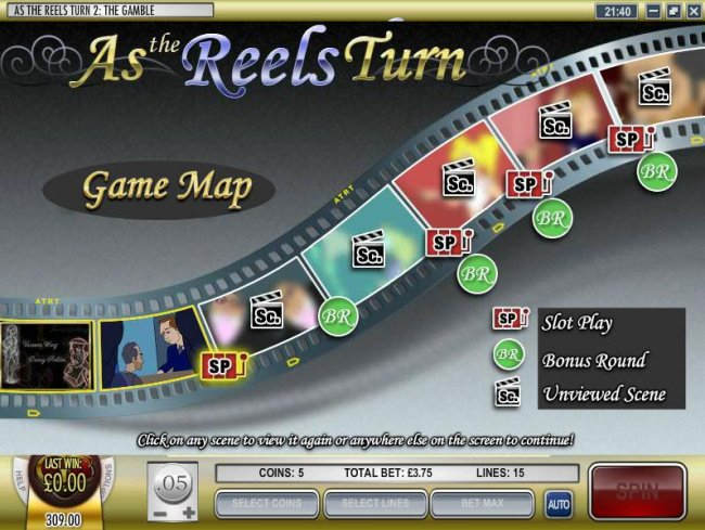 Images of As the Reels Turn # 2: The Gamble