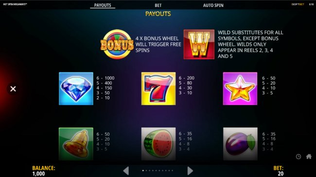 Free Slots 247 - Paytable - High Value Symbols