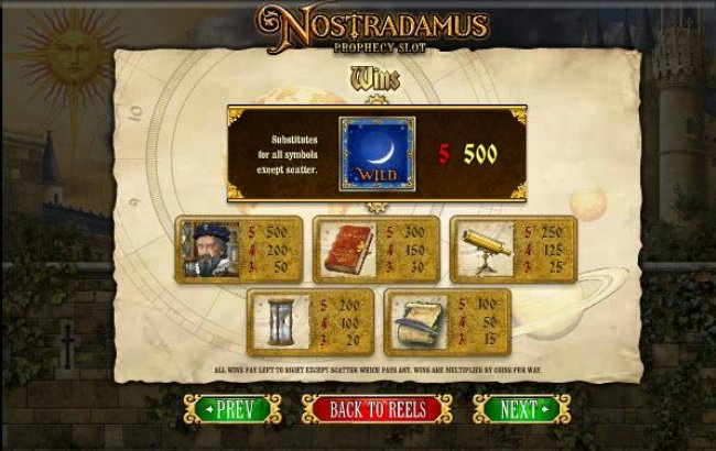 Nostradamus Prophecy Slot screenshot