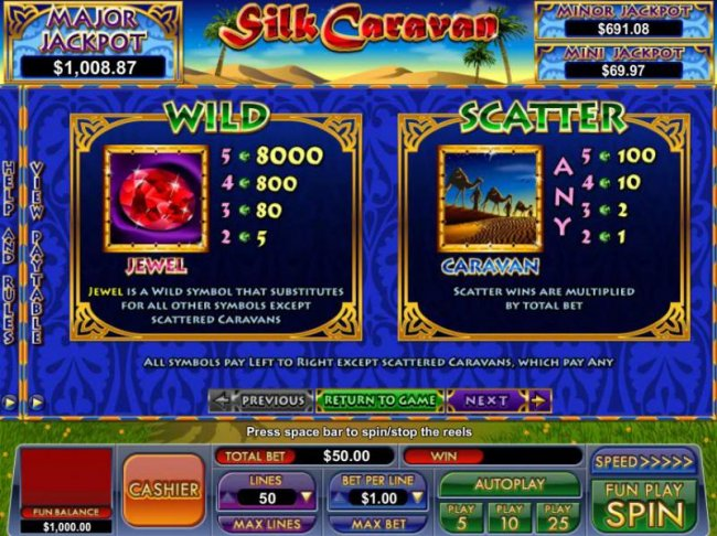 wild and scatter symbols payouts - Free Slots 247