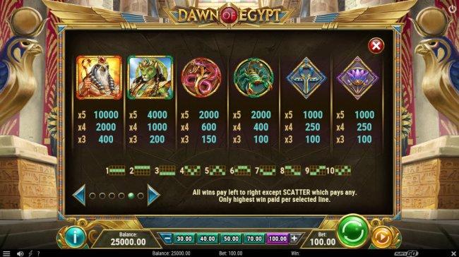 Dawn of Egypt screenshot