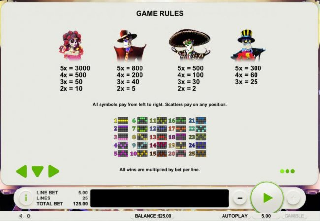 High value slot game symbols paytable and payline diagrams by Free Slots 247