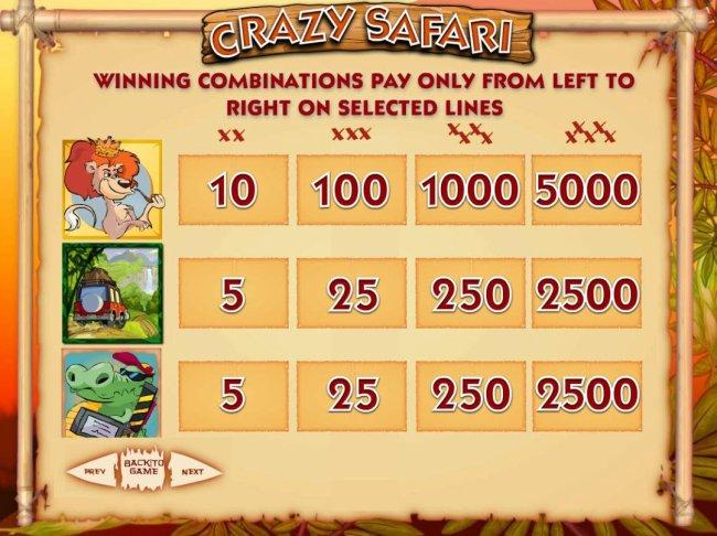 Free Slots 247 image of Crazy Safari