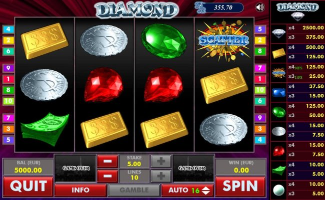 Main game board featuring four reels and 10 paylines with a $2,500 max payout. by Free Slots 247