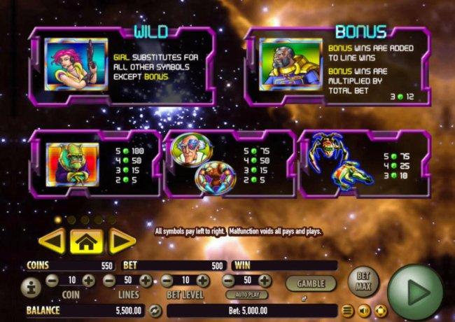 Paytable - Free Slots 247