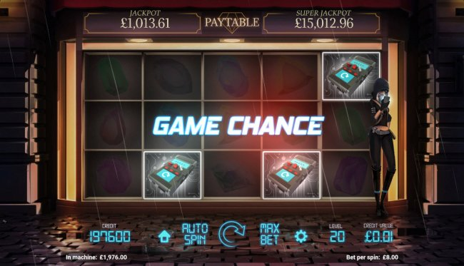 Game Chance Activated by Free Slots 247