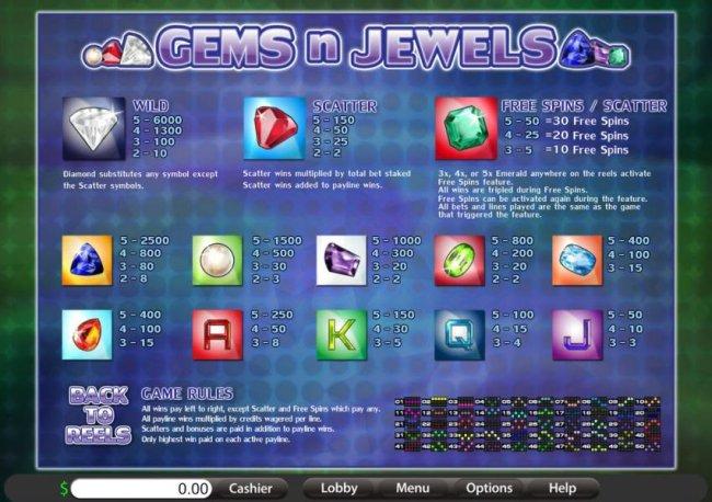 Gems n Jewels by Free Slots 247
