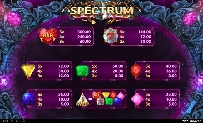 Spectrum by Free Slots 247