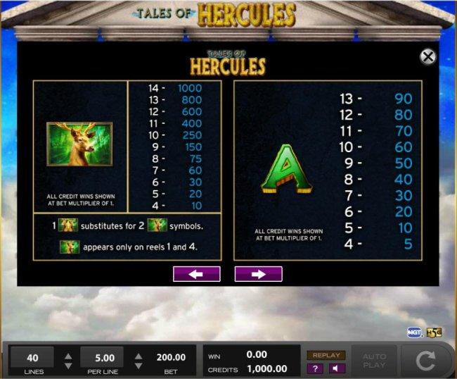 Tales of Hercules by Free Slots 247