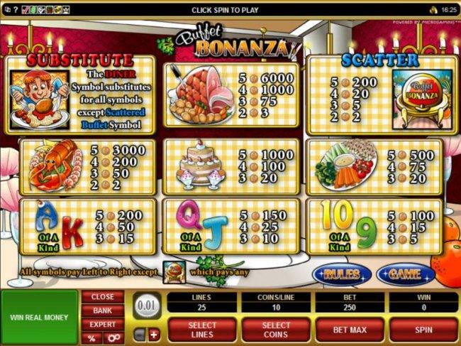 Buffet Bonanza screenshot