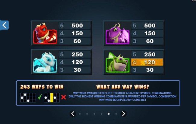 Dragonz by Free Slots 247
