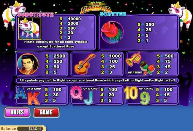 La Fiesta by Free Slots 247