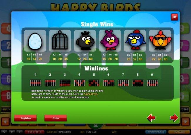 Happy Birds by Free Slots 247
