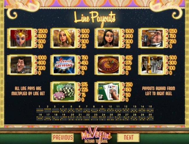 Free Slots 247 image of Mr. Vegas