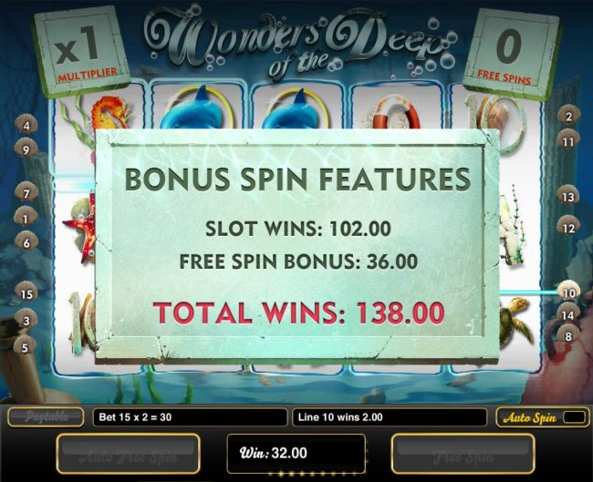 Total free spins payout 138.00 - Free Slots 247