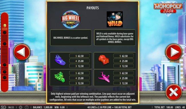 Free Slots 247 - Paytable