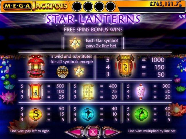 Slot game symbols paytable - Free Spins Bonus Wins by Free Slots 247
