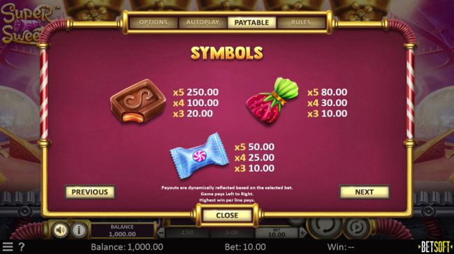 Free Slots 247 image of Super Sweets