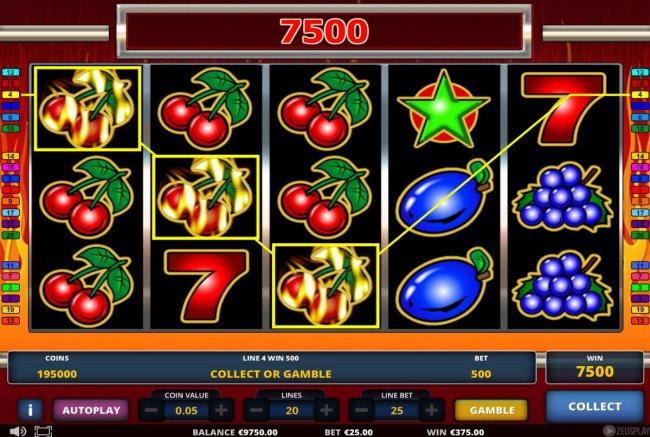 Xtreme Red Seven by Casino Bonus Lister