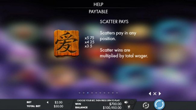 Scatter Pays and Rules - Free Slots 247