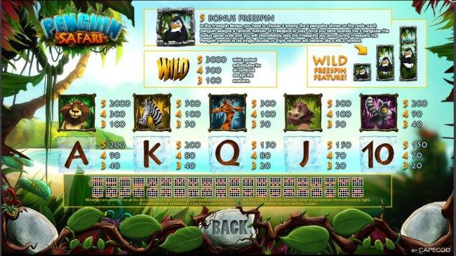 Free Slots 247 image of Penguin Safari
