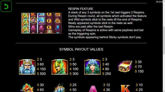 Respin Rules - Free Slots 247